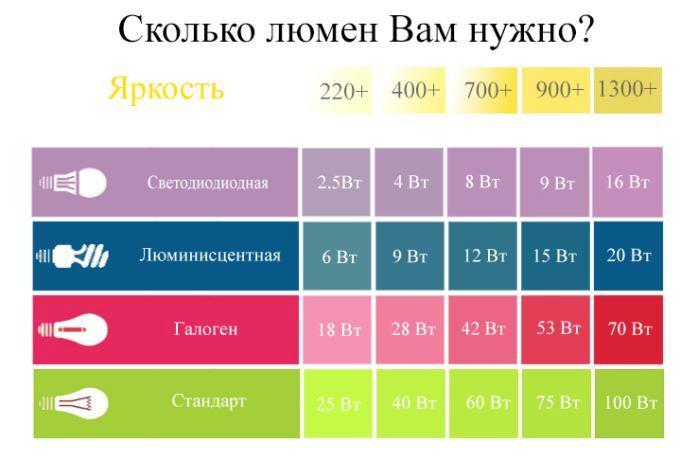 Свет для растений Ps1398425939
