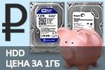 Цена за 1ГБ HDD