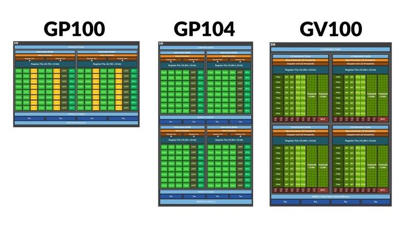 Nvidia GTX 2080